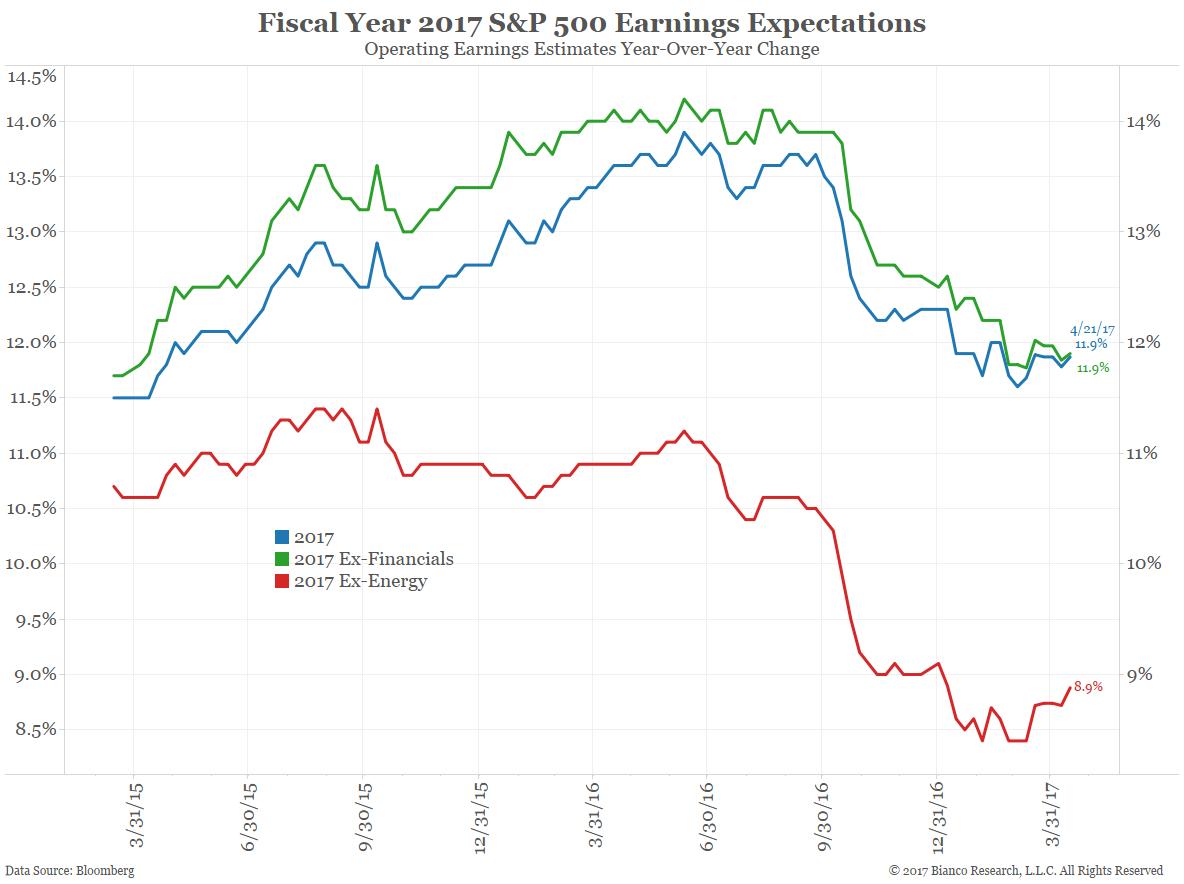 09 Per Stirling Capital Outlook - April 2017