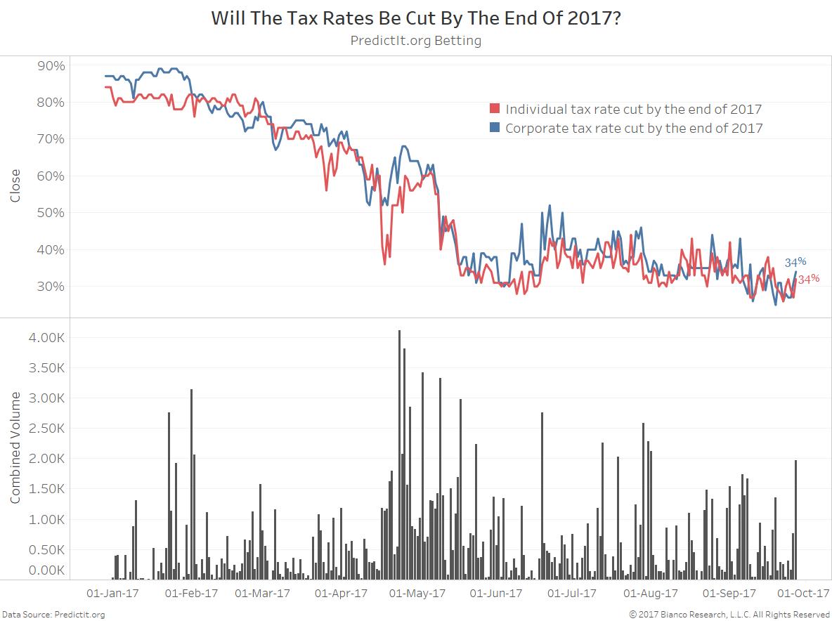 15 Per Stirling Capital Outlook - September 2017