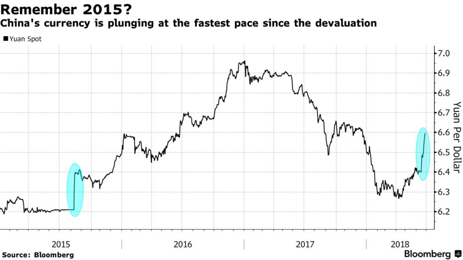 11 Per Stirling Capital Outlook - June 2018