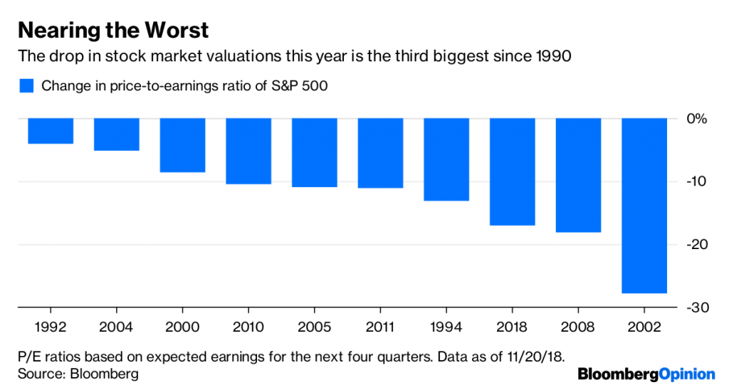 08 Per Stirling Capital Outlook November 2018